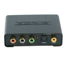 Component naar HDMI